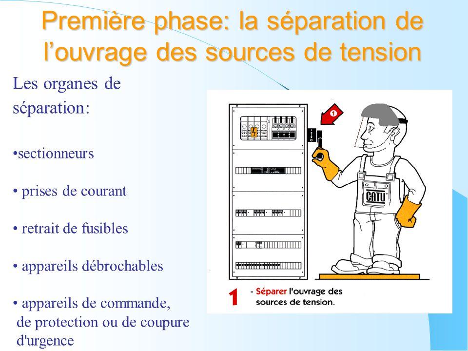 Première phase: la séparation de l'ouvrage des sources de tension