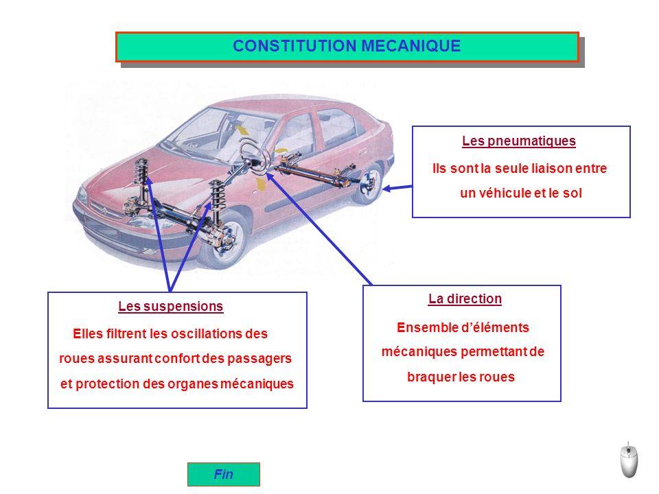 CONSTITUTION MECANIQUE