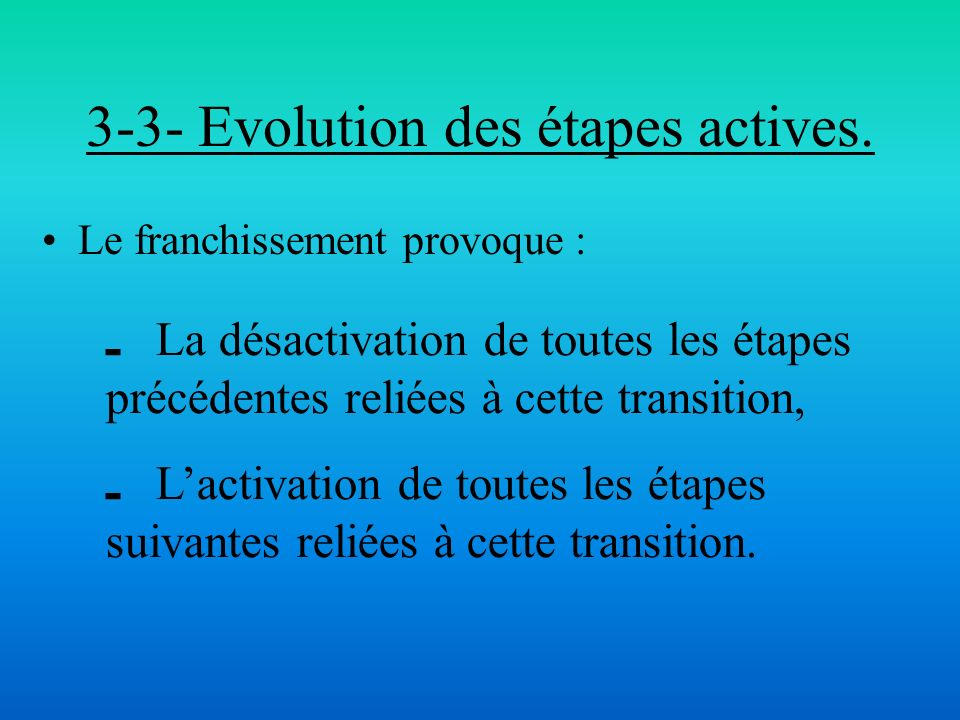 3-3- Evolution des étapes actives.