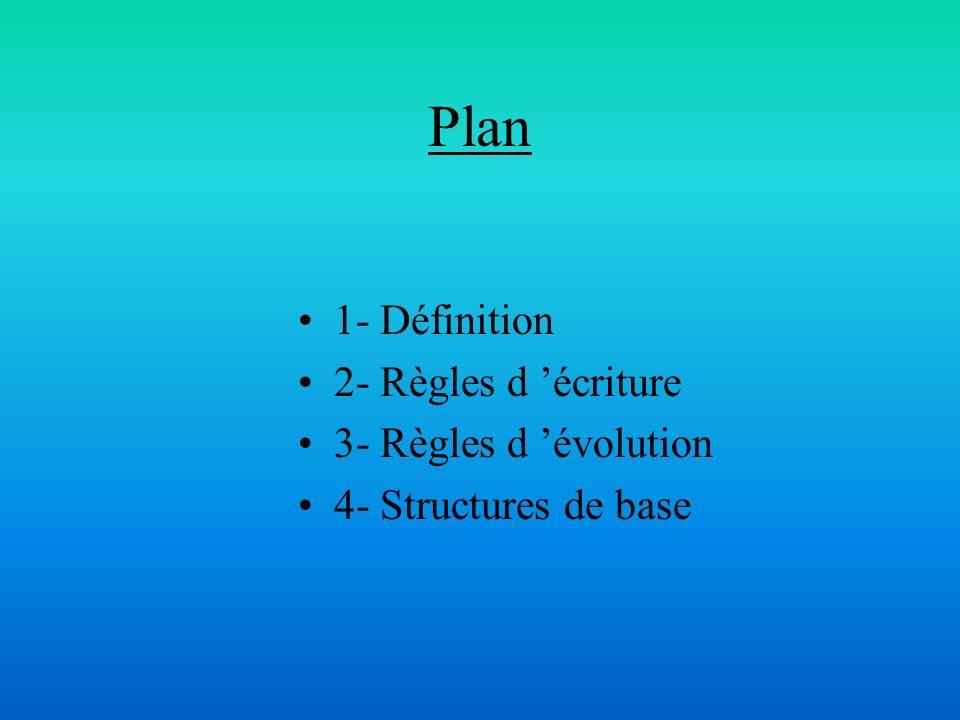 Plan 1- Définition 2- Règles d 'écriture 3- Règles d 'évolution