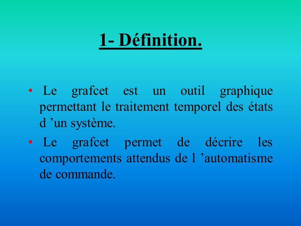 1- Définition. Le grafcet est un outil graphique permettant le traitement temporel des états d 'un système.