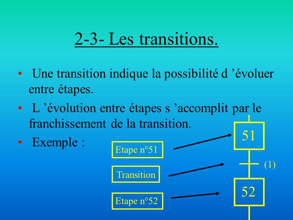 2-3- Les transitions. Une transition indique la possibilité d 'évoluer entre étapes.