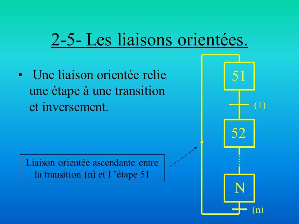 2-5- Les liaisons orientées.