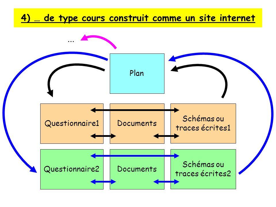 4) … de type cours construit comme un site internet