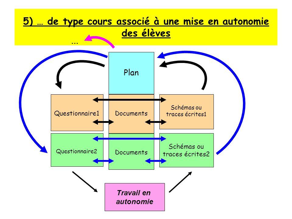 5) … de type cours associé à une mise en autonomie des élèves