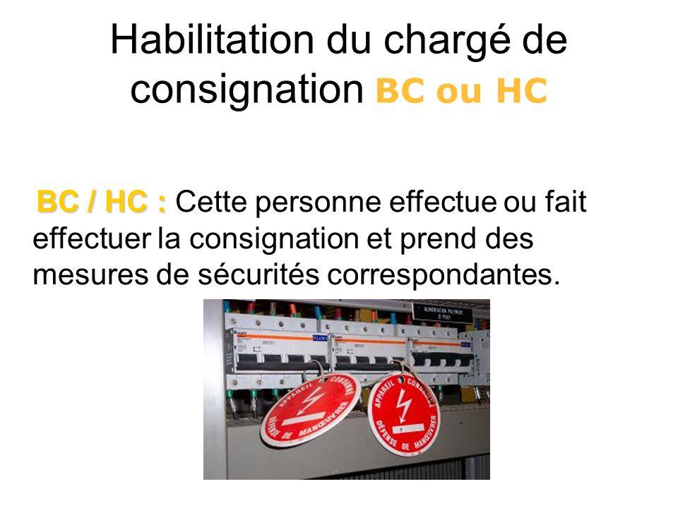 Habilitation du chargé de consignation BC ou HC