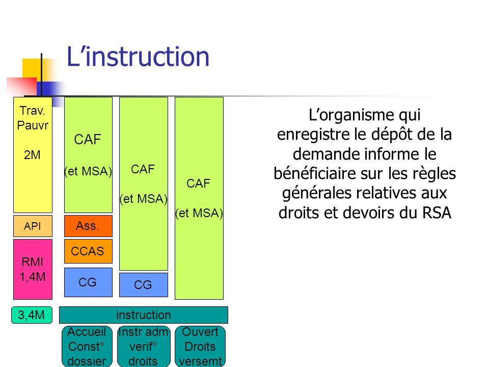 L'instruction Trav. Pauvr. 2M. CAF. (et MSA) CAF. (et MSA) CAF. (et MSA)