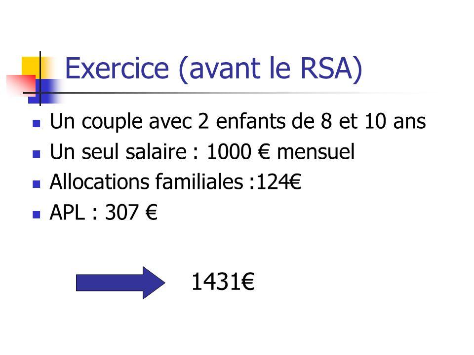 Exercice (avant le RSA)