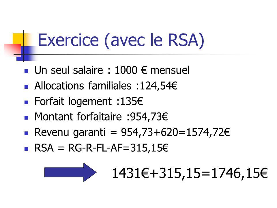 Exercice (avec le RSA) 1431€+315,15=1746,15€
