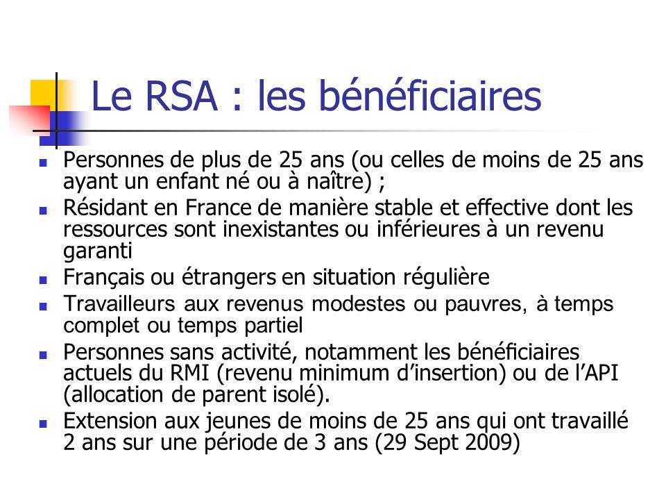Le RSA : les bénéficiaires