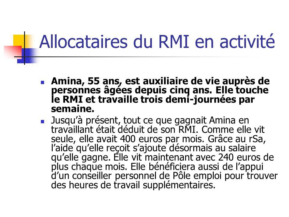Allocataires du RMI en activité