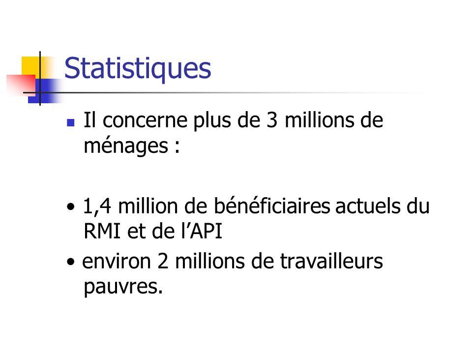 Statistiques Il concerne plus de 3 millions de ménages :
