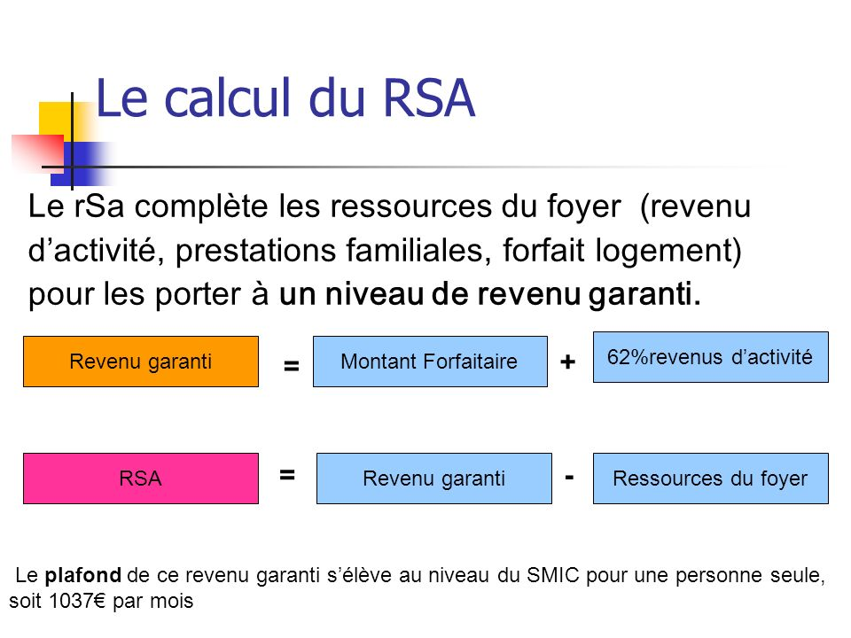 Revenu de solidarit active ppt video online t l charger - Plafond de ressources allocations familiales ...