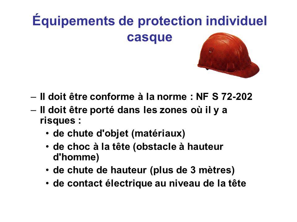 Équipements de protection individuel casque