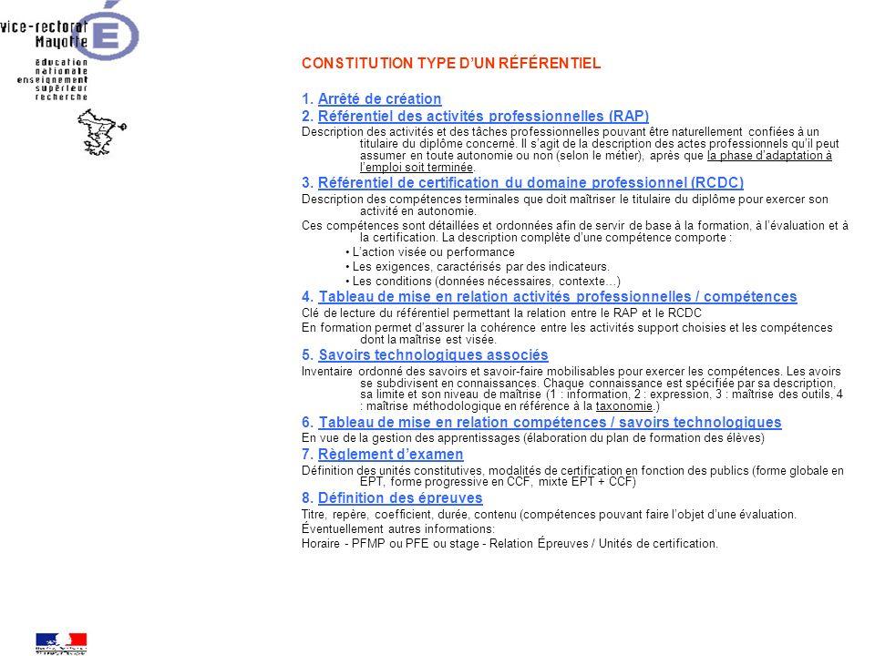 CONSTITUTION TYPE D'UN RÉFÉRENTIEL 1. Arrêté de création