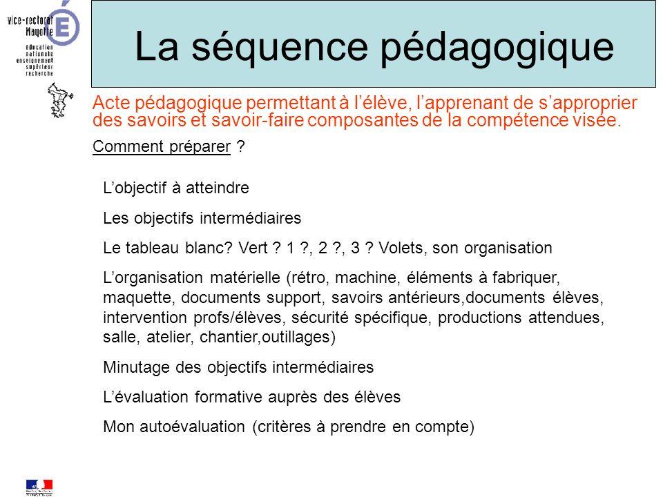 La séquence pédagogique