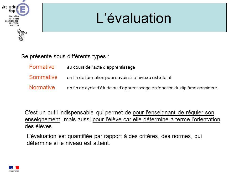 L'évaluation Se présente sous différents types :