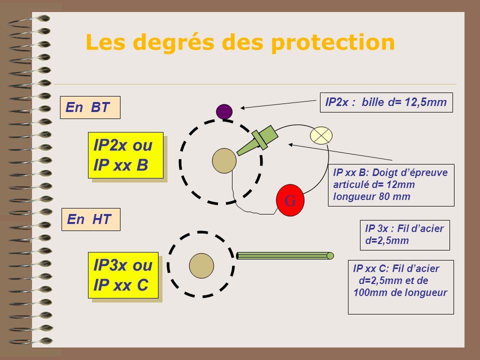 Les degrés des protection