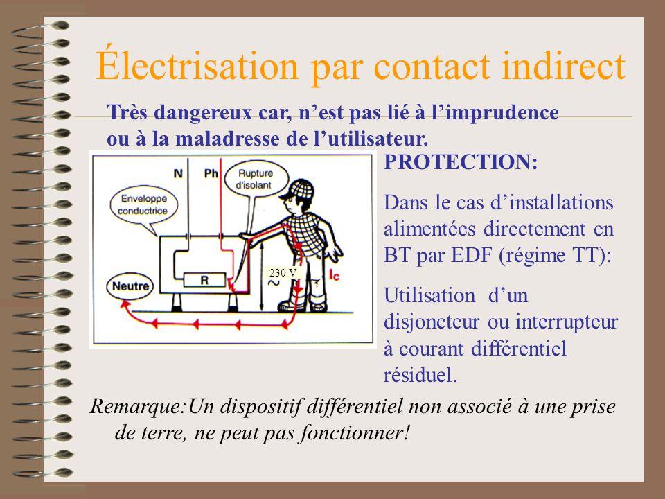 Électrisation par contact indirect