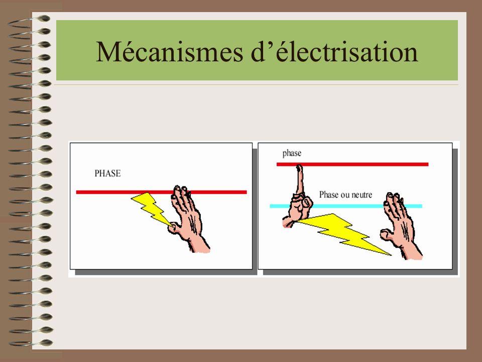 Mécanismes d'électrisation