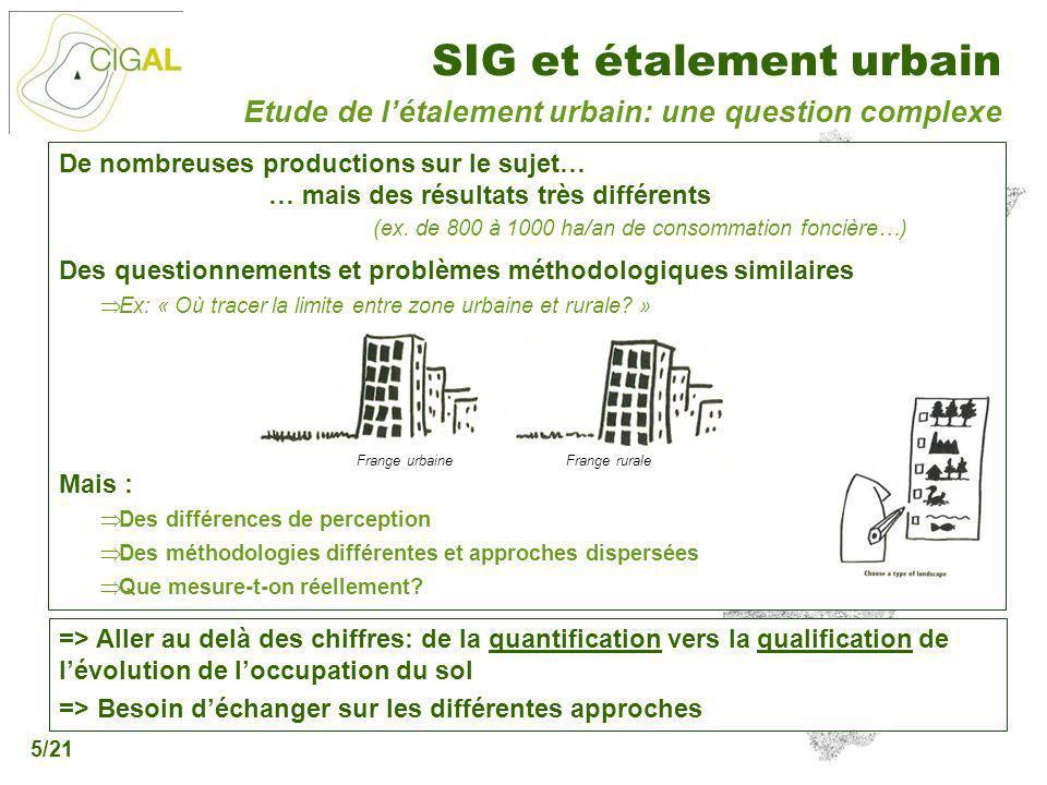 Etude de l'étalement urbain: une question complexe