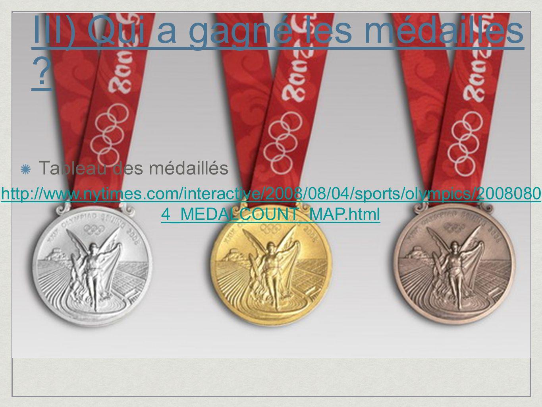III) Qui a gagné les médailles