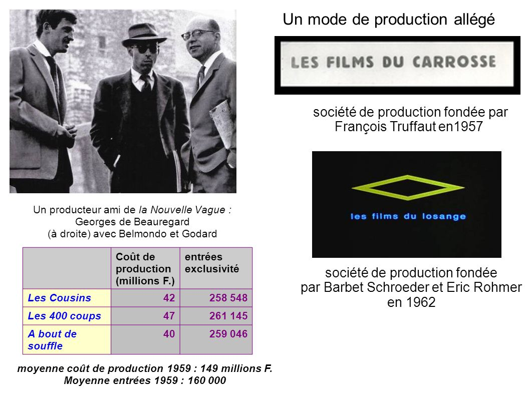 Un mode de production allégé