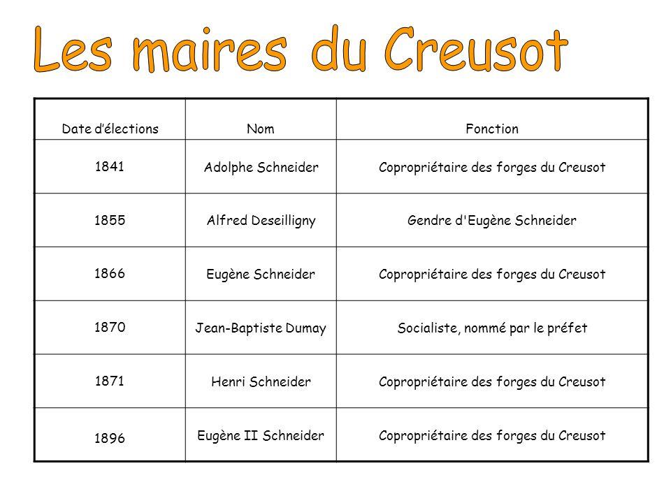 Les maires du Creusot Date d'élections Nom Fonction 1841