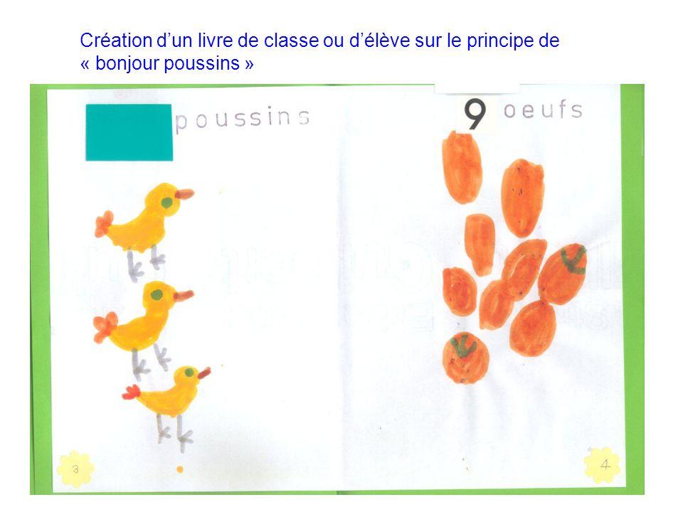 Création d'un livre de classe ou d'élève sur le principe de « bonjour poussins »