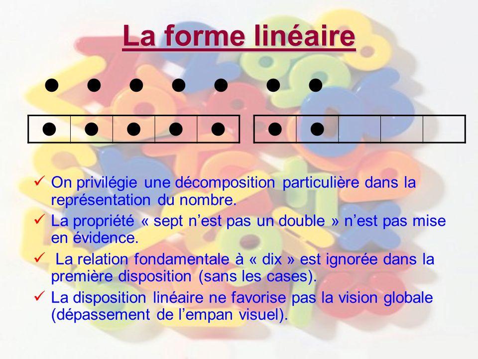 La forme linéaire         