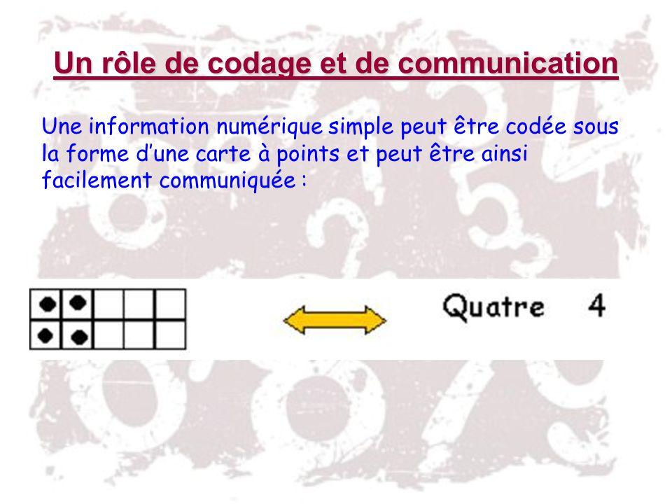 Un rôle de codage et de communication