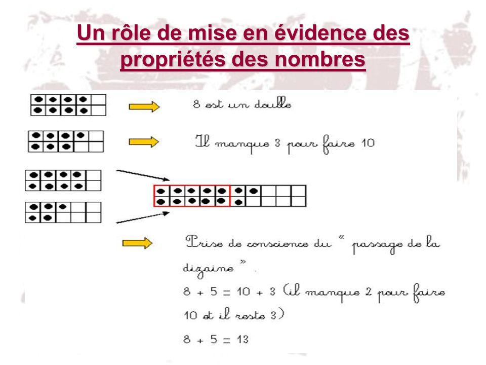 Un rôle de mise en évidence des propriétés des nombres