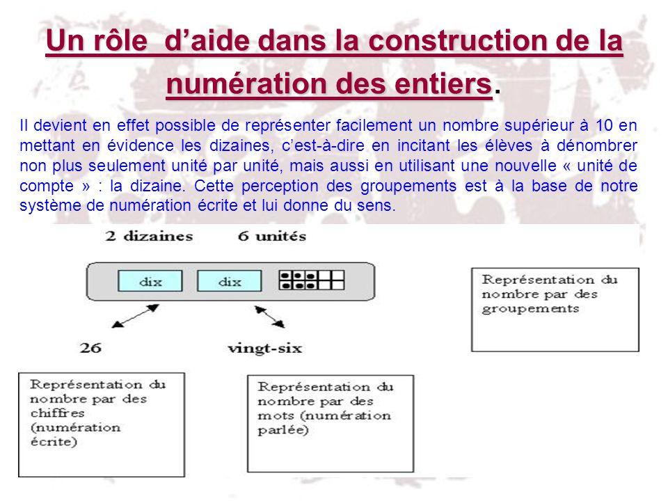 Un rôle d'aide dans la construction de la numération des entiers.