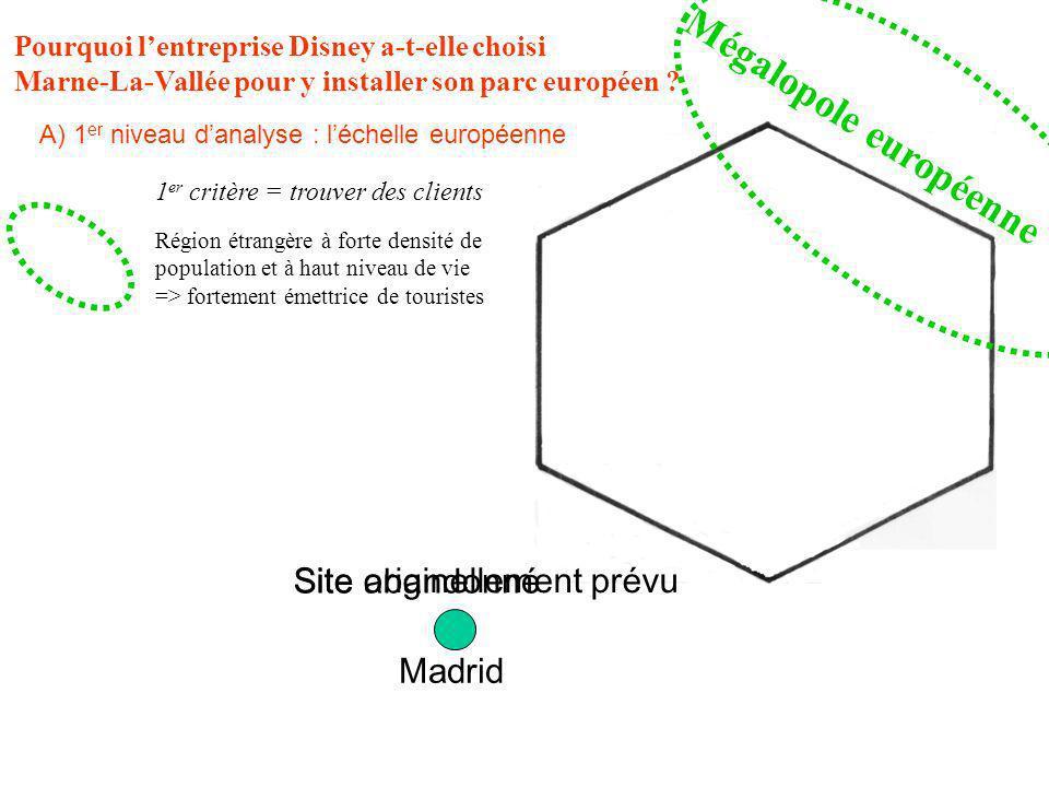 Mégalopole européenne