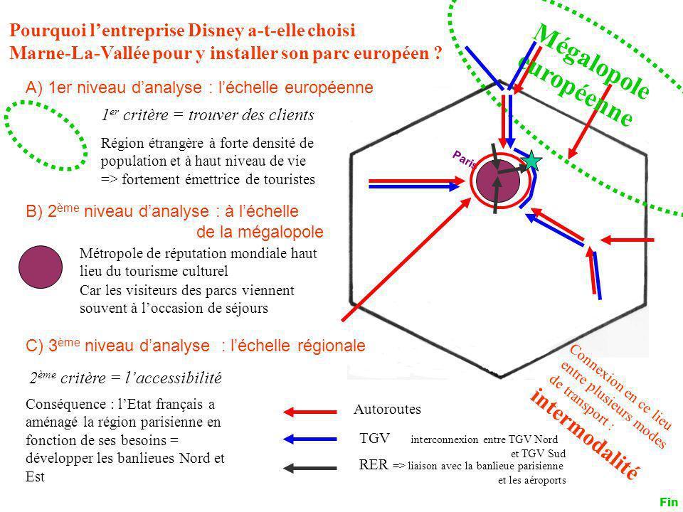 Mégalopole européenne intermodalité