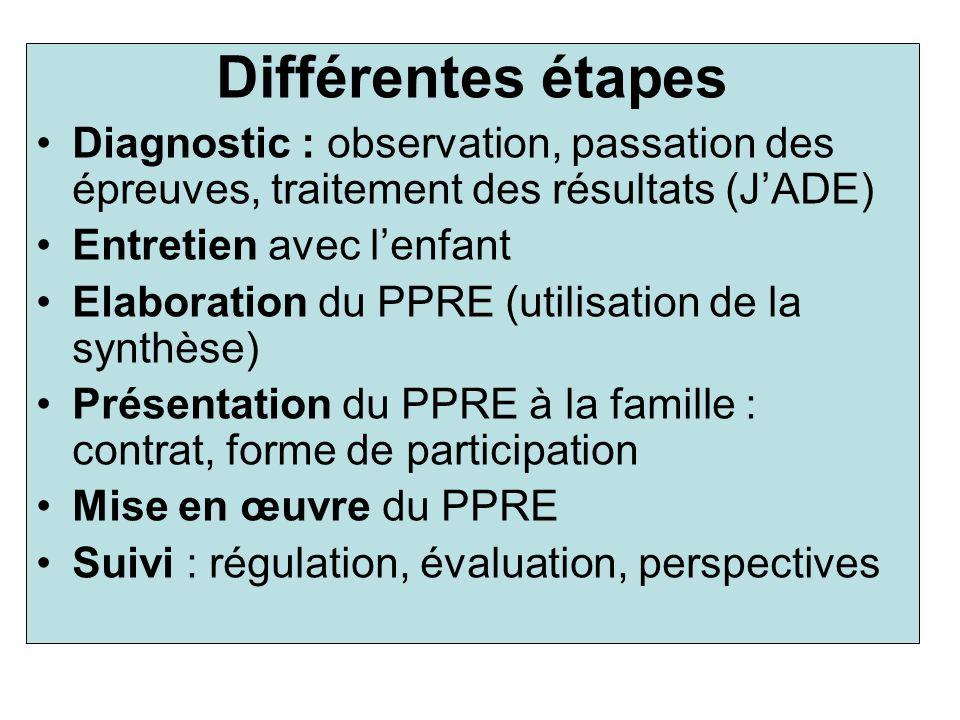 Différentes étapes Diagnostic : observation, passation des épreuves, traitement des résultats (J'ADE)