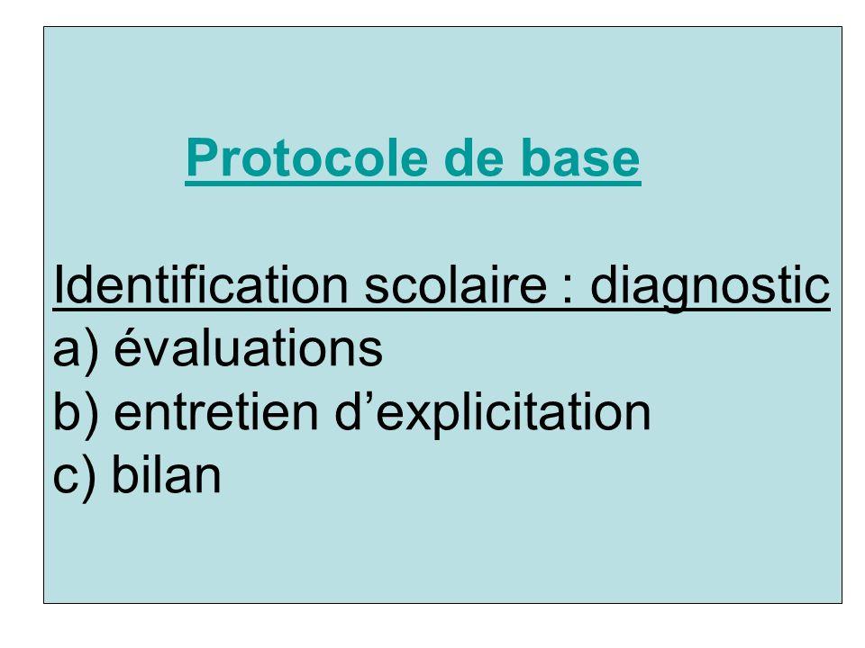 Protocole de base Identification scolaire : diagnostic a) évaluations b) entretien d'explicitation c) bilan