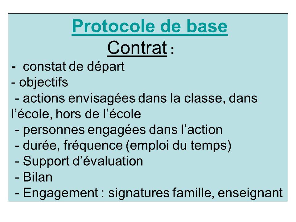 Protocole de base Contrat : - constat de départ - objectifs - actions envisagées dans la classe, dans l'école, hors de l'école - personnes engagées dans l'action - durée, fréquence (emploi du temps) - Support d'évaluation - Bilan - Engagement : signatures famille, enseignant
