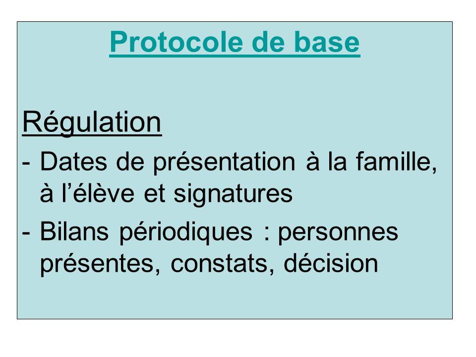 Protocole de base Régulation