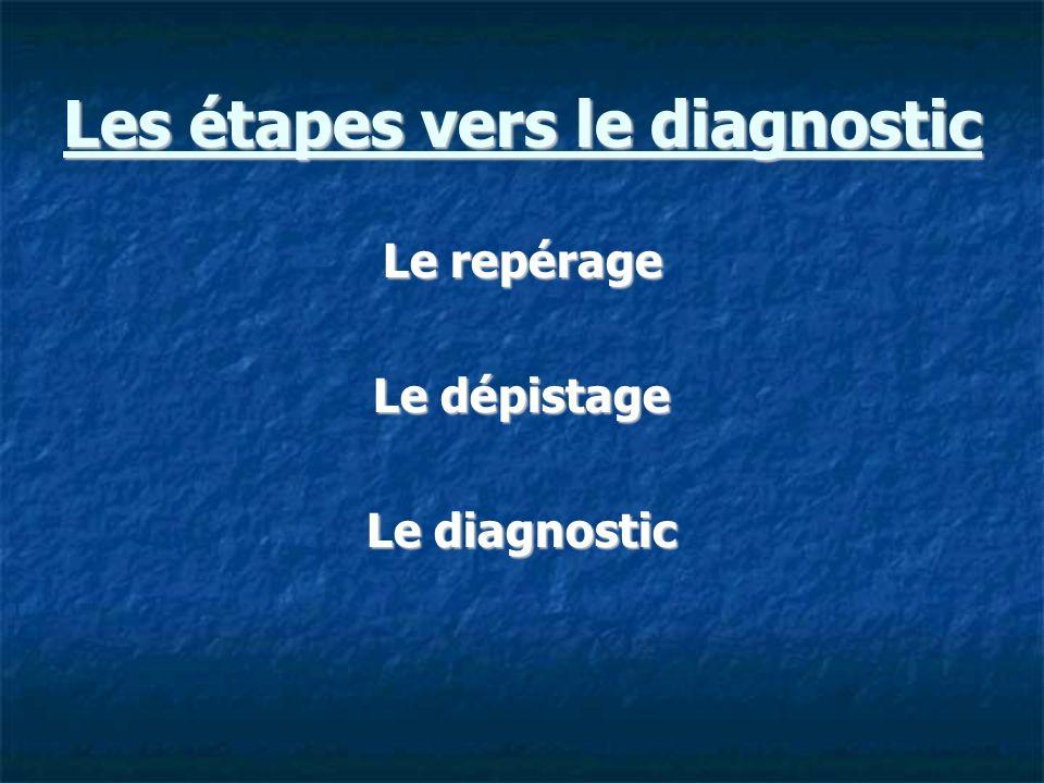 Les étapes vers le diagnostic