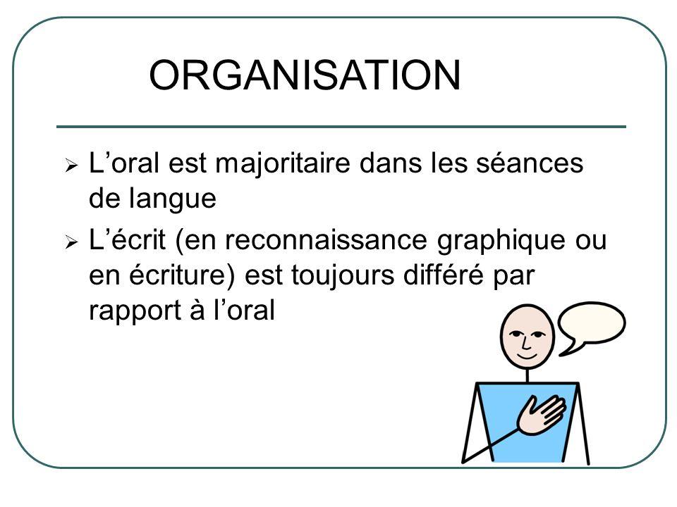 ORGANISATION L'oral est majoritaire dans les séances de langue