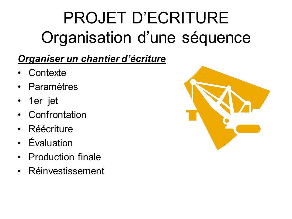 PROJET D'ECRITURE Organisation d'une séquence