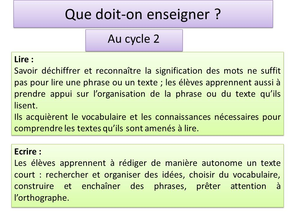 Que doit-on enseigner Au cycle 2 Lire :