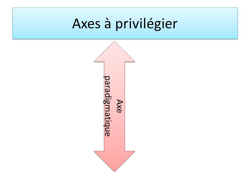 Axes à privilégier paradigmatique Axe 28
