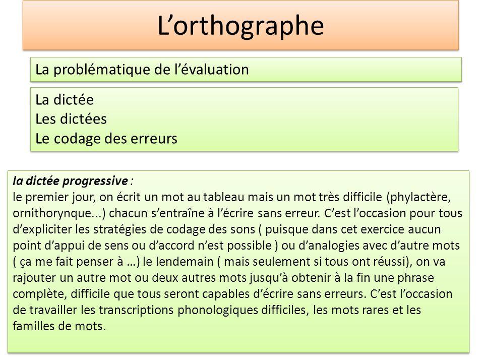 L'orthographe La problématique de l'évaluation La dictée Les dictées