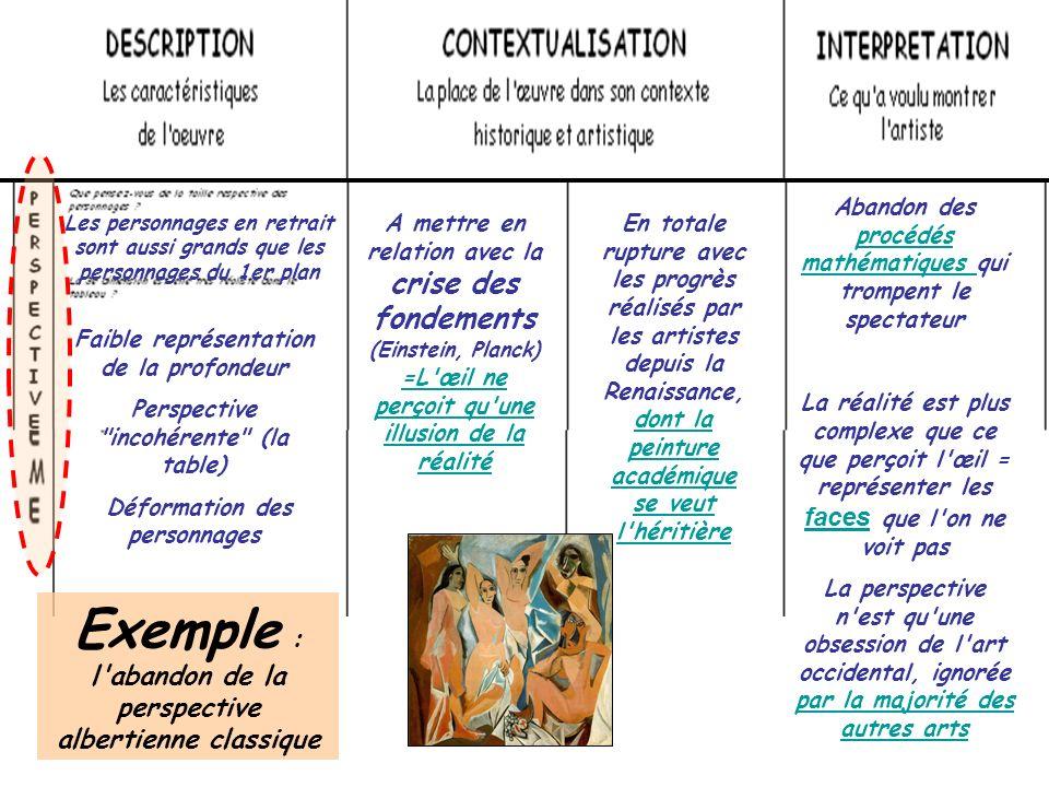 Exemple : l abandon de la perspective albertienne classique