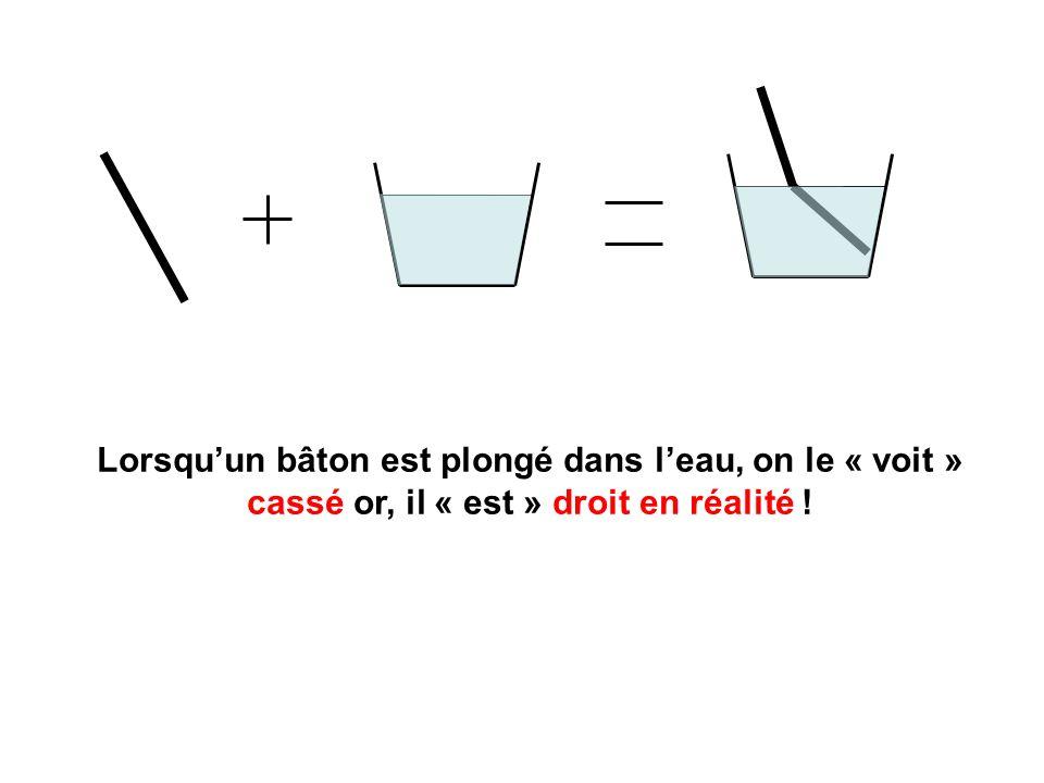 Lorsqu'un bâton est plongé dans l'eau, on le « voit » cassé or, il « est » droit en réalité !