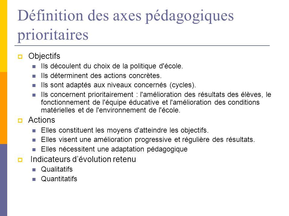 Définition des axes pédagogiques prioritaires