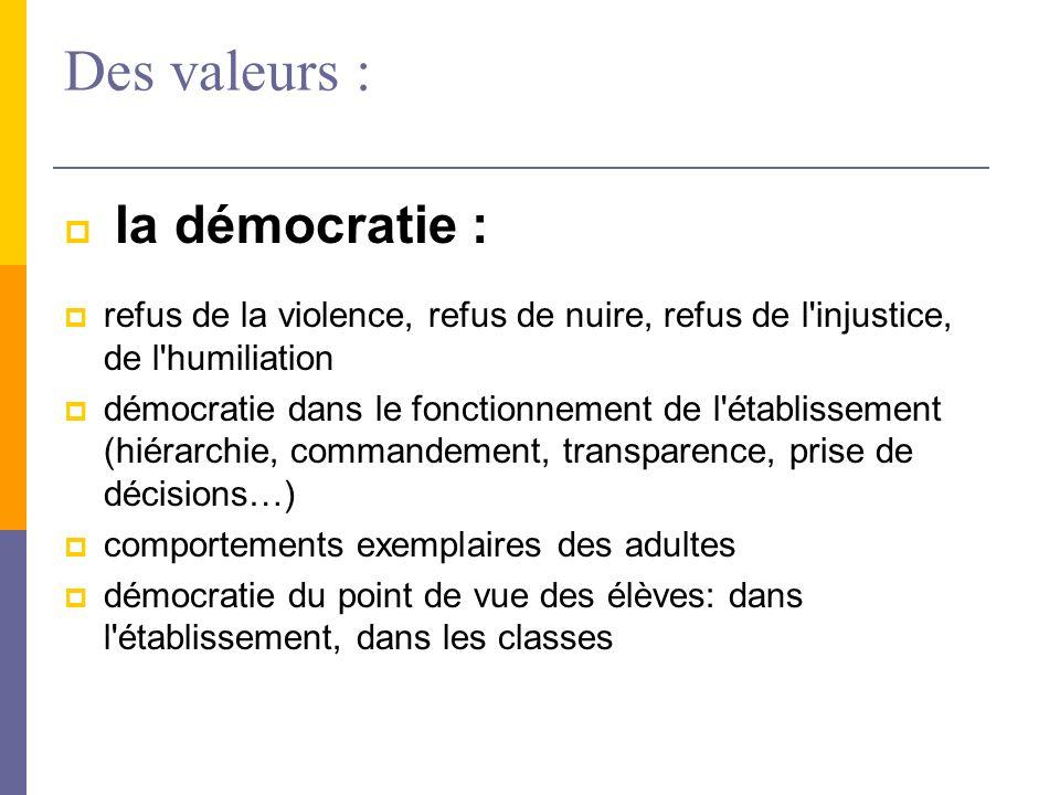 Des valeurs : la démocratie :