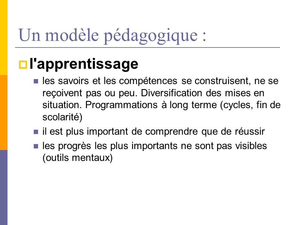 Un modèle pédagogique :